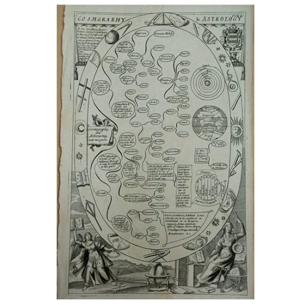 Cosmgrarhy and Astrology